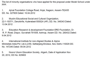 A part of the list of minority applicants for the project