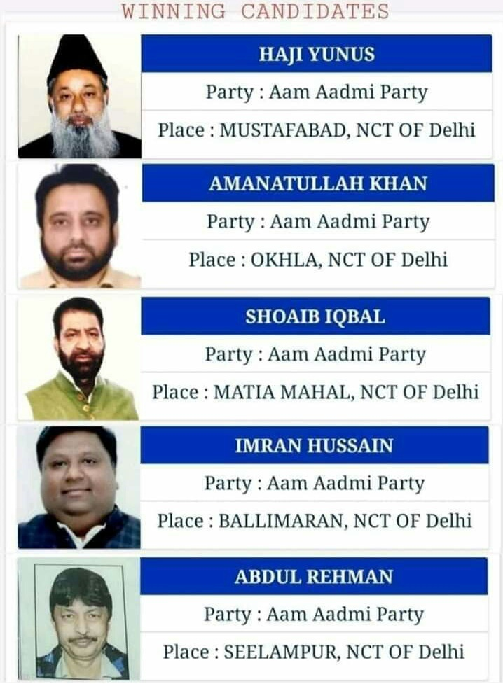 Delhi Results All Five Muslim Candidates Of Aap Won Full List