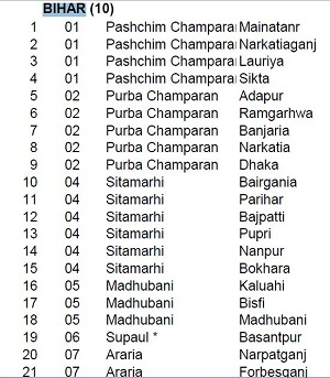 A portion of the list of Blocks where minority population is 25% or more of total population