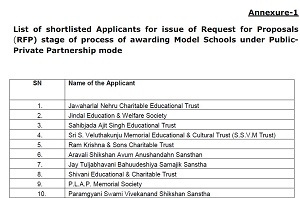A part of shortlisted list of educational groups